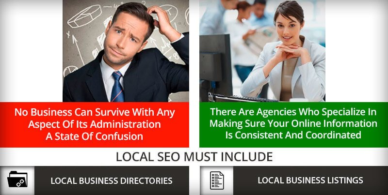 LOCAL SEO – ADDRESS CONSISTENCY