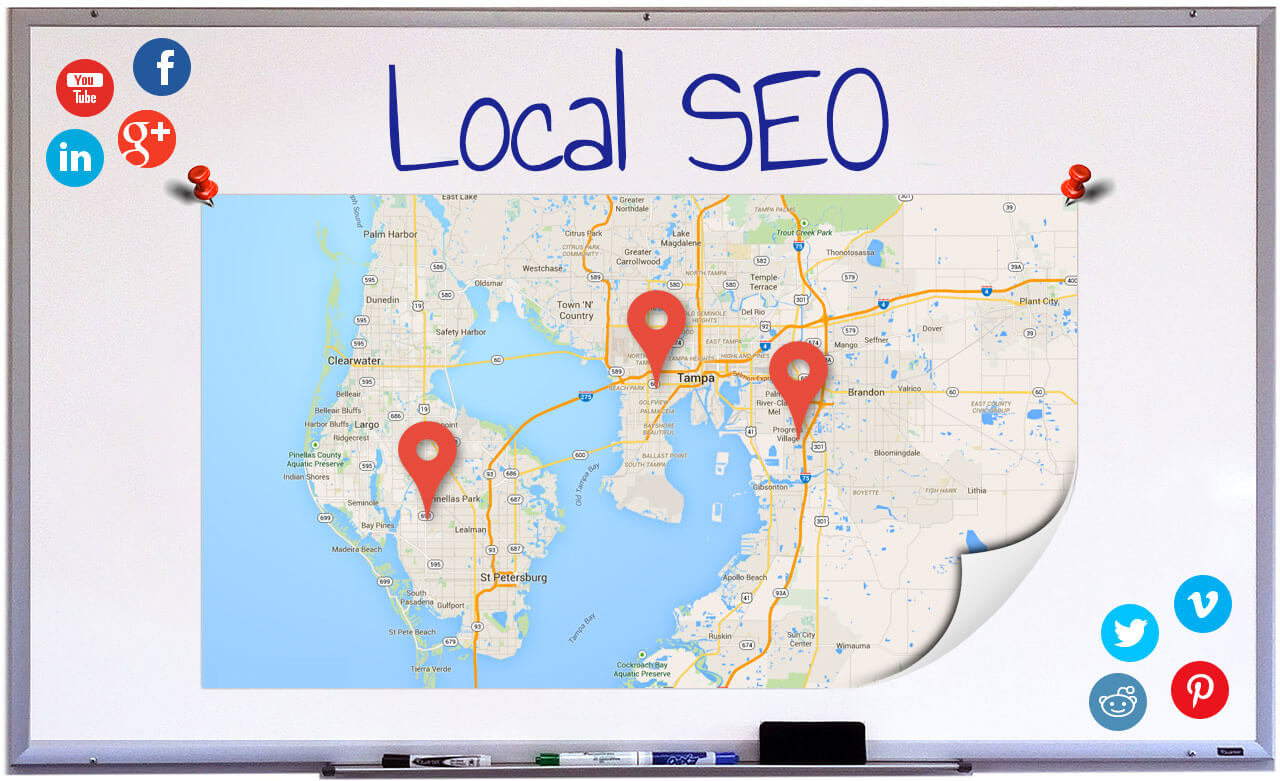 Getting Down To Basics With Local SEO