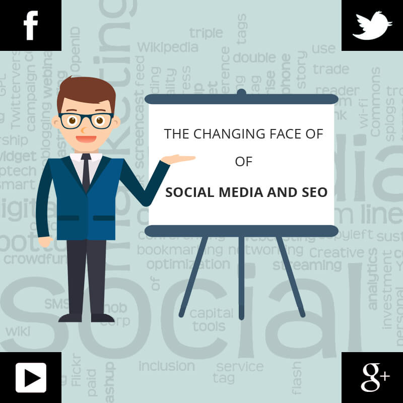 The Changing Face Of Social Media And SEO