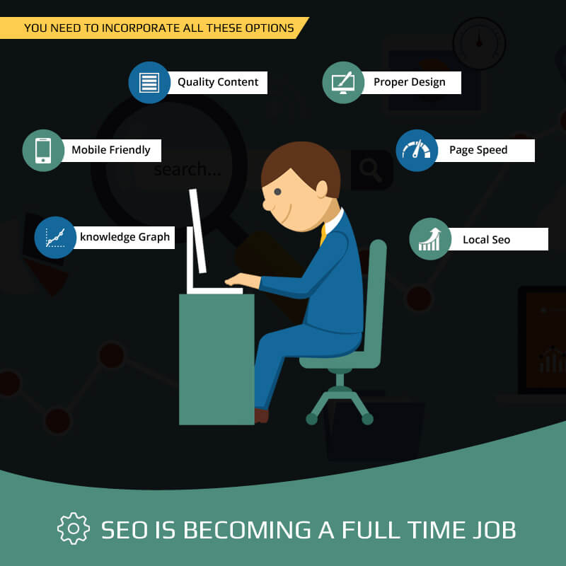 SEO Tips: SEO Is Becoming A Full Time Job