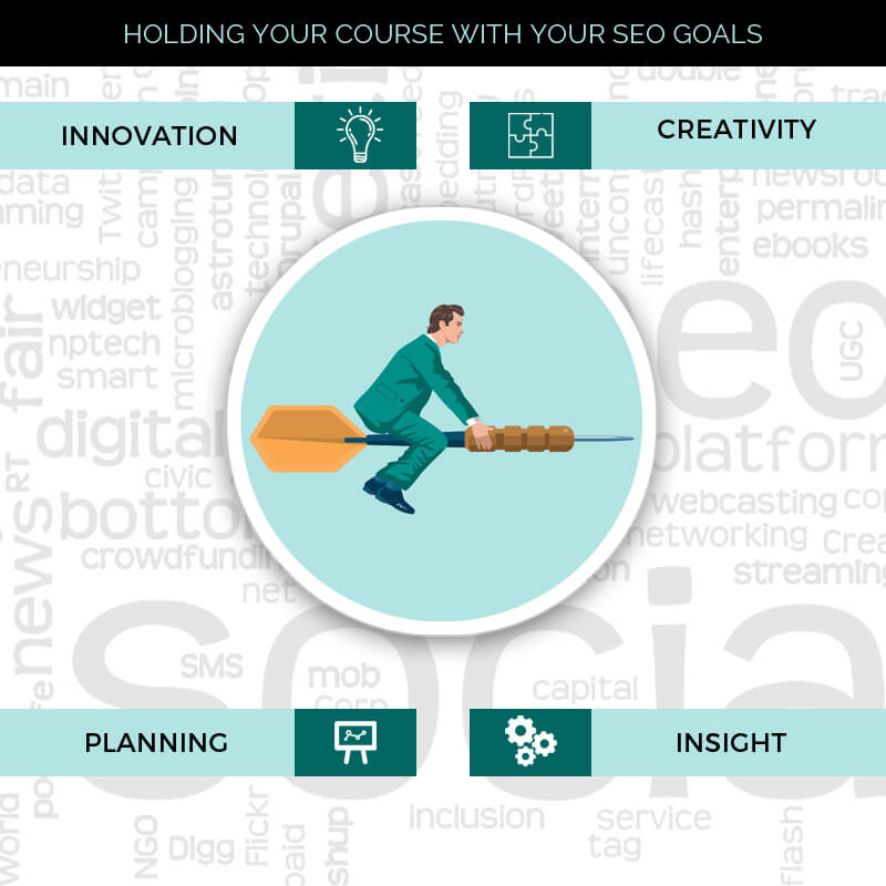 Holding Your Course With Your SEO Goals