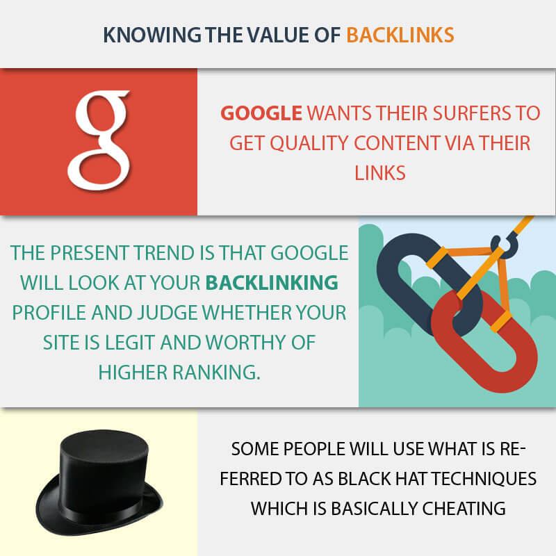 Knowing The Value Of Backlinks