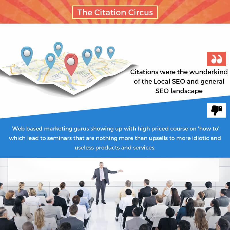 The citation circus