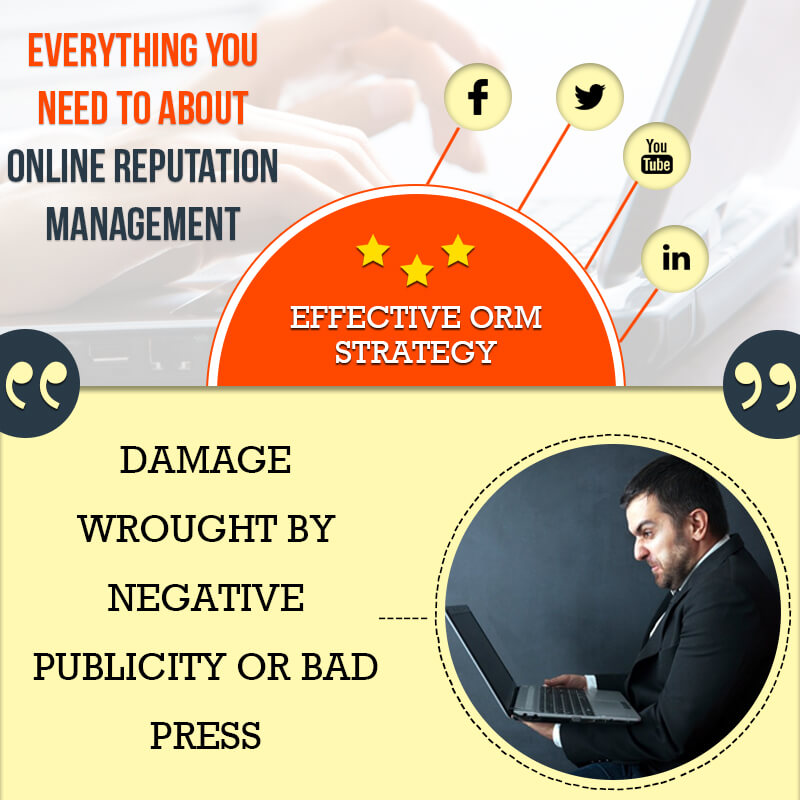 Everything You Need to About Online Reputation Management