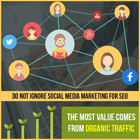 Do Not Ignore Social Media Marketing For SEO