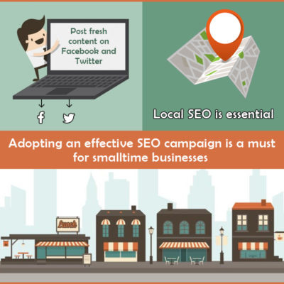 Adopting an effective SEO campaign