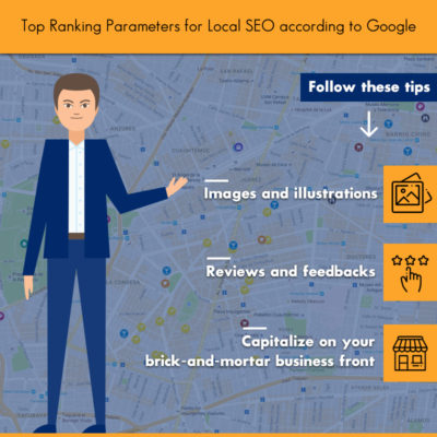 Top Ranking Parameters for Local SEO according to Google