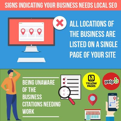 Signs Indicating Your Business Needs Local SEO