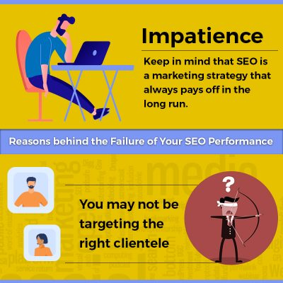 Reasons Behind The Failure Of Your SEO Performance