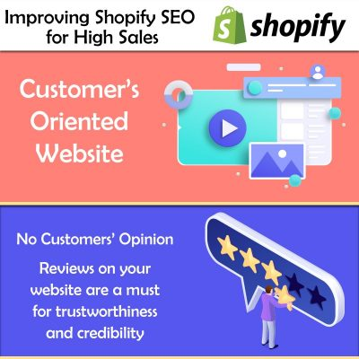 Improving Shopify SEO For High Sales